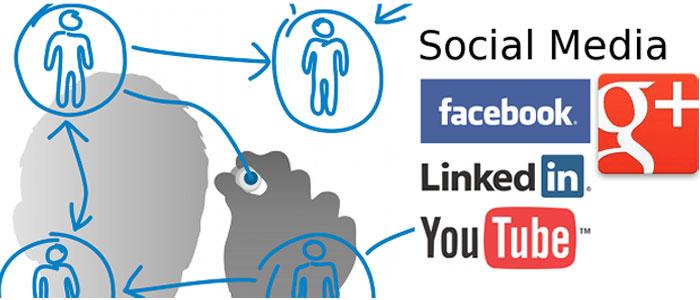 Rekrutacja Social Media